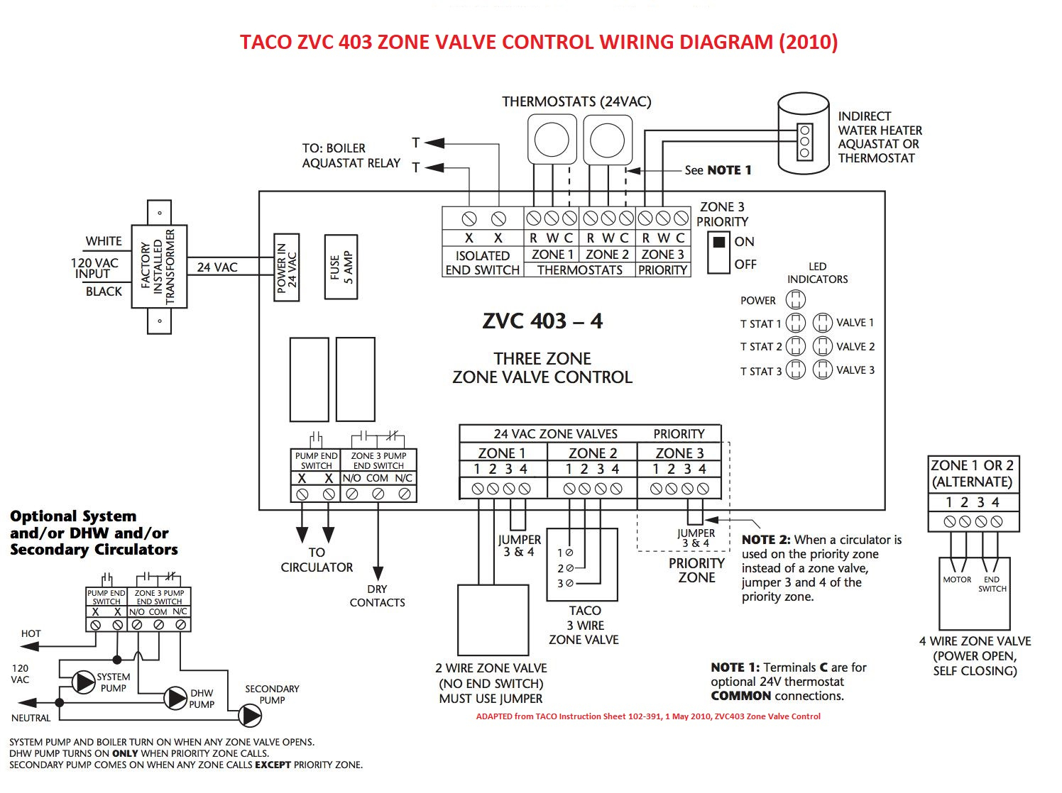 Zone Valve Wiring Installation & Instructions: Guide To Heating - Wiring Diagram For Nest 2 Thermostat With Weather King Heat Pump
